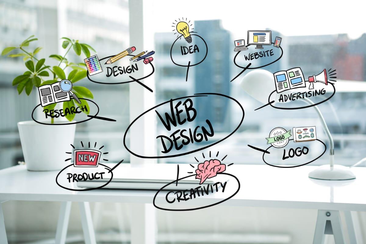 Thiết kế Web Bắc ninh